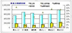 Towa2008_2