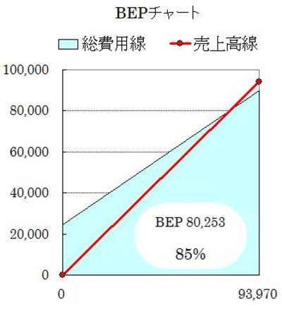 Bep3_3