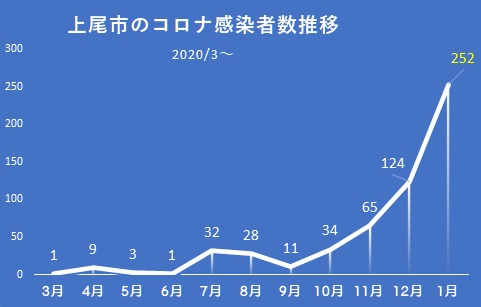 2_20210214000801